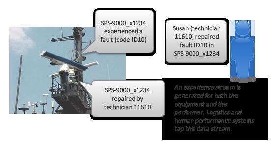 radar_repair