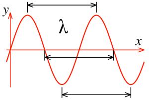 wavelength_graphic