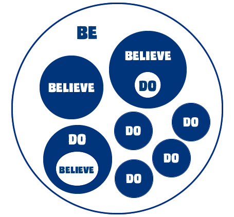 do_believe_be_2